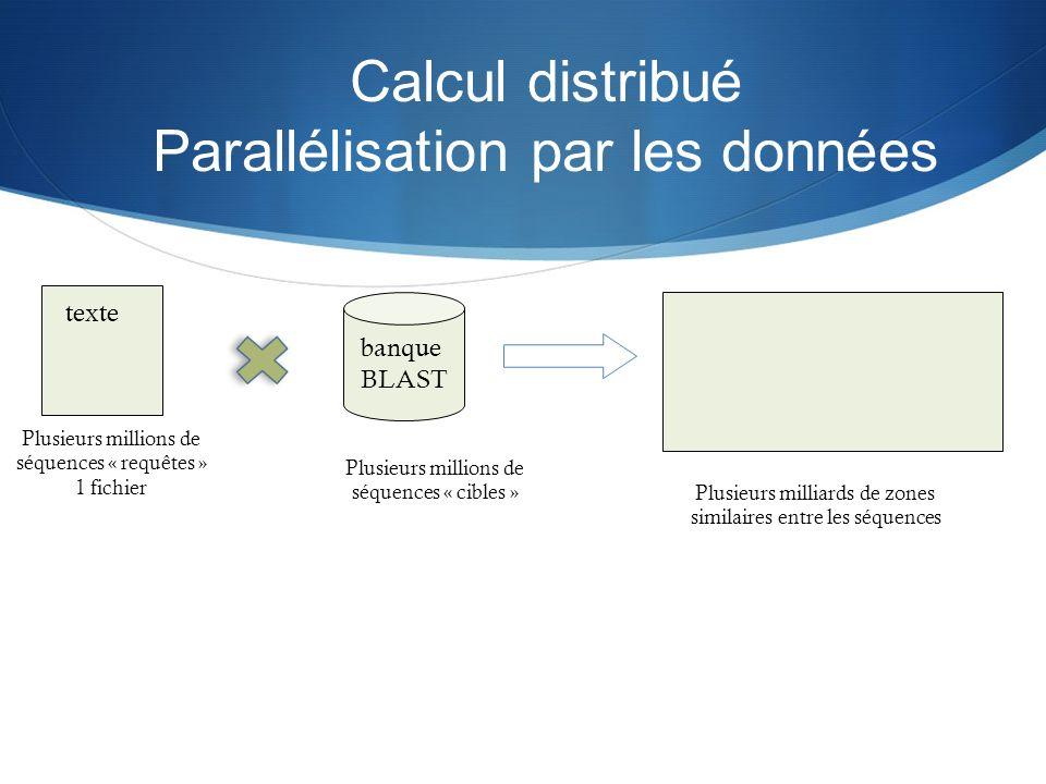Calcul distribué Parallélisation par les données banque BLAST Plusieurs millions de séquences « requêtes » 1 fichier texte Plusieurs millions de séque