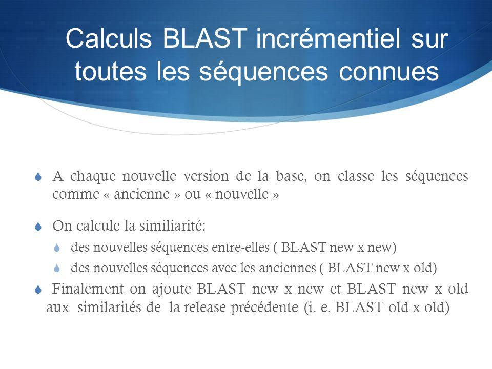 Calculs BLAST incrémentiel sur toutes les séquences connues A chaque nouvelle version de la base, on classe les séquences comme « ancienne » ou « nouv
