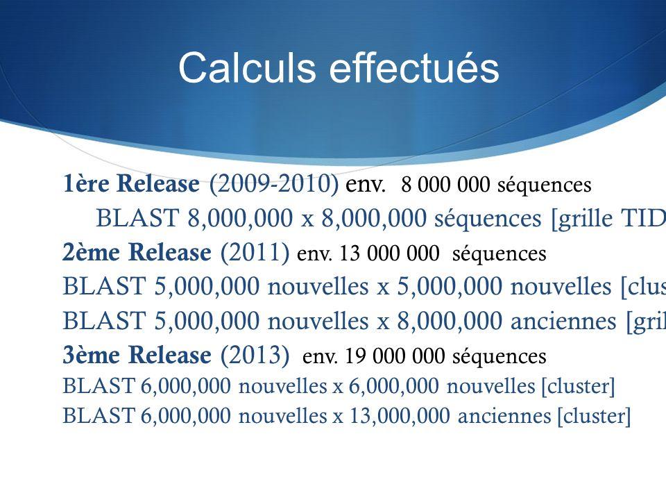 Calculs effectués 1ère Release (2009-2010) env. 8 000 000 séquences BLAST 8,000,000 x 8,000,000 séquences [grille TIDRA] 2ème Release (2011) env. 13 0