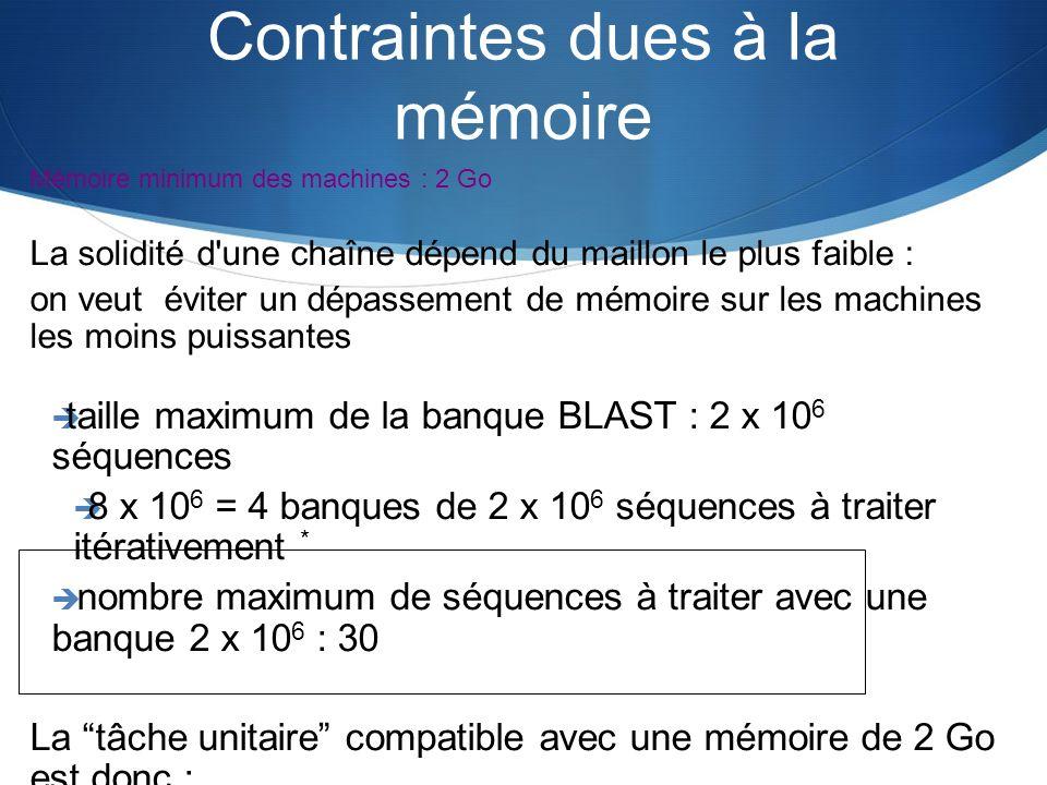Mémoire minimum des machines : 2 Go La solidité d'une chaîne dépend du maillon le plus faible : on veut éviter un dépassement de mémoire sur les machi