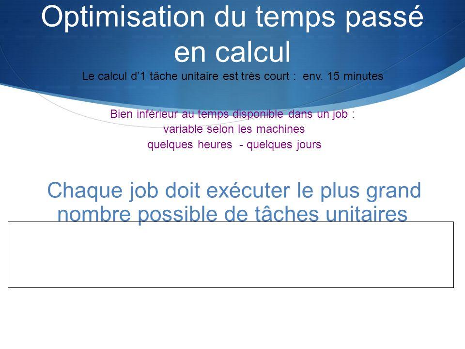 Le calcul d1 tâche unitaire est très court : env. 15 minutes Bien inférieur au temps disponible dans un job : variable selon les machines quelques heu