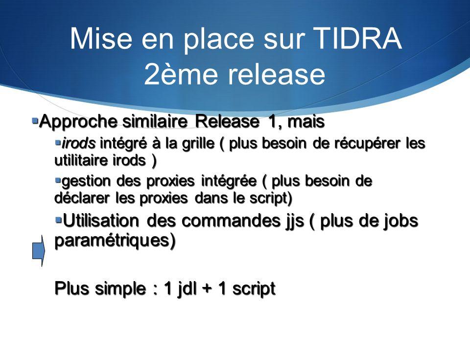 Mise en place sur TIDRA 2ème release Approche similaire Release 1, mais Approche similaire Release 1, mais irods intégré à la grille ( plus besoin de