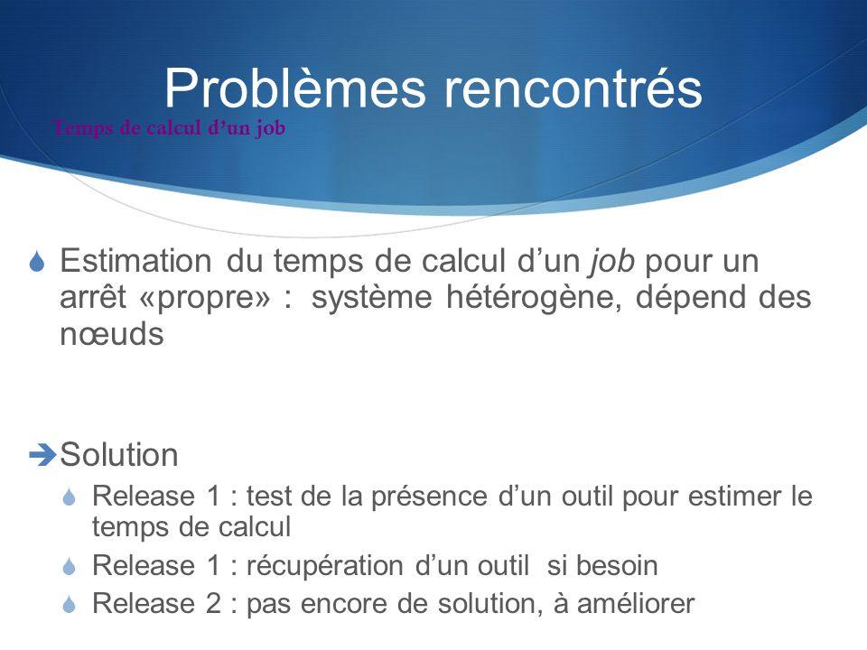 Problèmes rencontrés Estimation du temps de calcul dun job pour un arrêt «propre» : système hétérogène, dépend des nœuds Solution Release 1 : test de