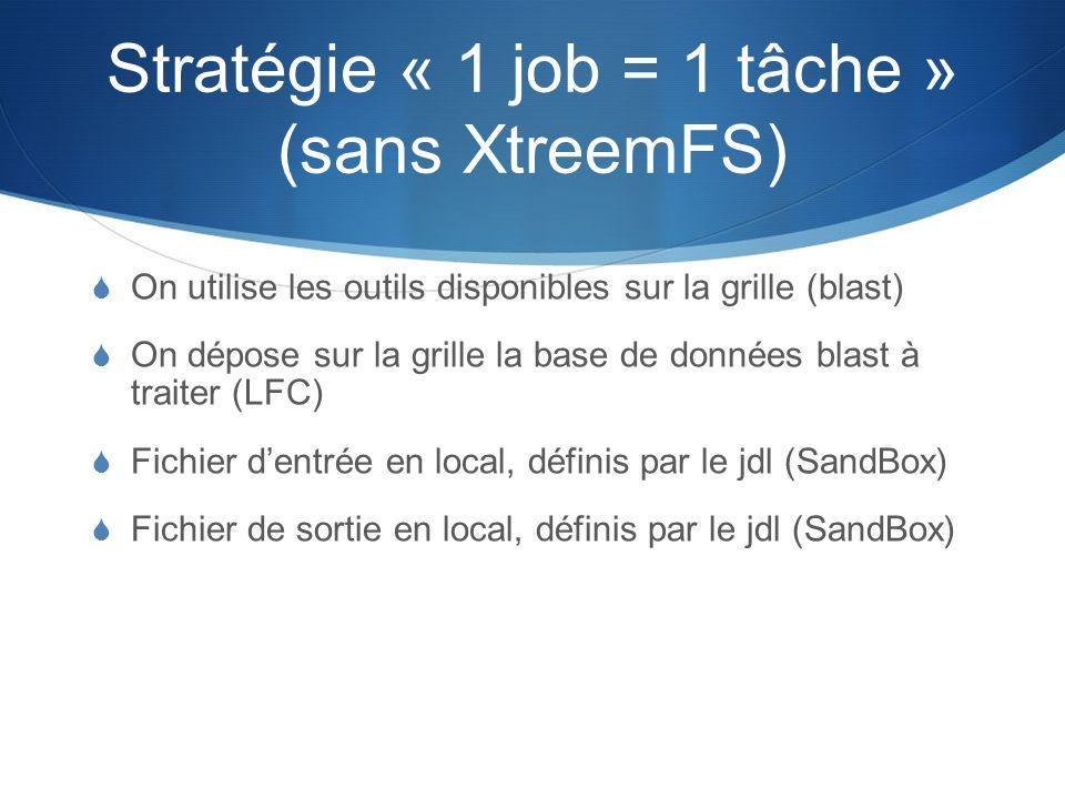 Stratégie « 1 job = 1 tâche » (sans XtreemFS) On utilise les outils disponibles sur la grille (blast) On dépose sur la grille la base de données blast