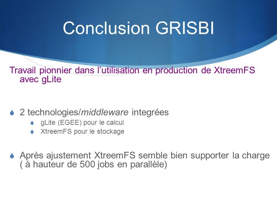Conclusion GRISBI Travail pionnier dans lutilisation en production de XtreemFS avec gLite 2 technologies/middleware integrées gLite (EGEE) pour le cal