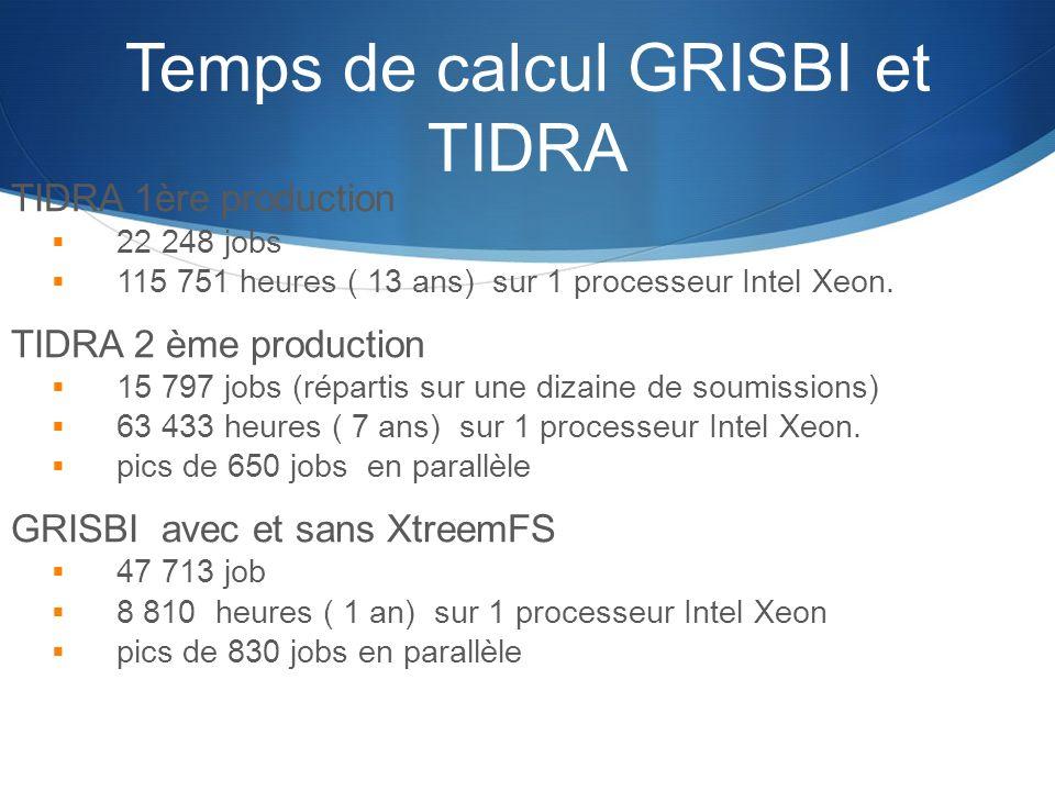 Temps de calcul GRISBI et TIDRA TIDRA 1ère production 22 248 jobs 115 751 heures ( 13 ans) sur 1 processeur Intel Xeon. TIDRA 2 ème production 15 797