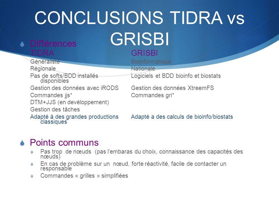 CONCLUSIONS TIDRA vs GRISBI Différences TIDRAGRISBI GénéralisteBioinformatique RégionaleNationale Pas de softs/BDD installésLogiciels et BDD bioinfo e
