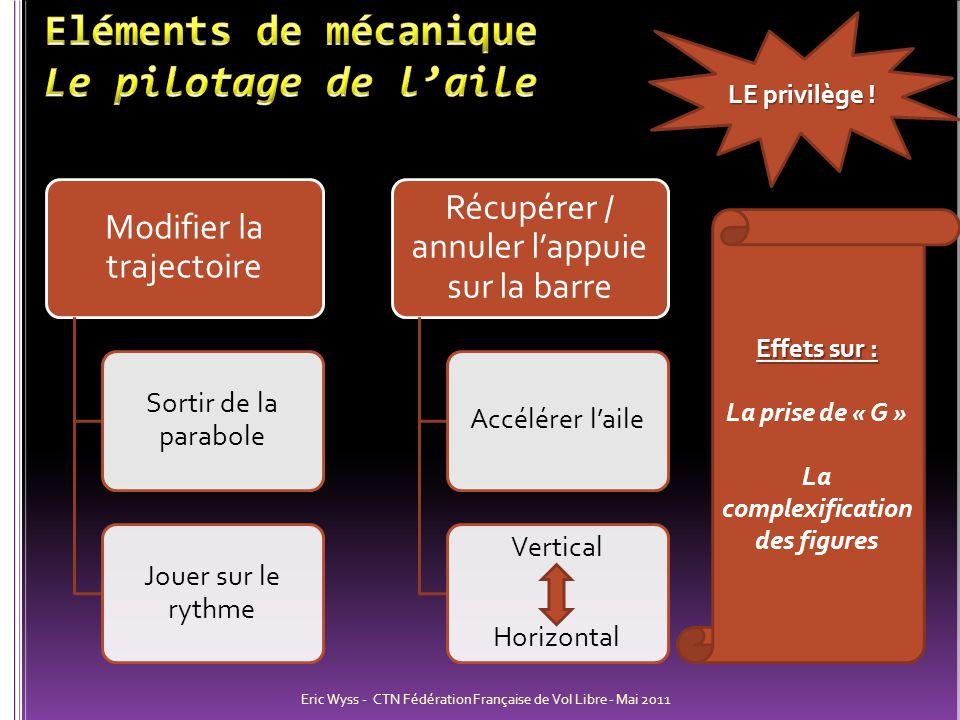 Modifier la trajectoire Sortir de la parabole Jouer sur le rythme Récupérer / annuler lappuie sur la barre Accélérer laile Vertical Horizontal Eric Wy