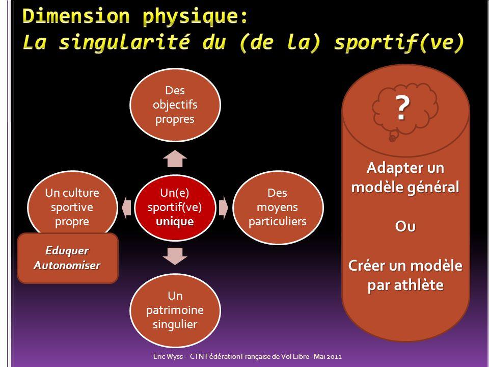 unique Un(e) sportif(ve ) unique Des objectifs propres Des moyens particuliers Un patrimoine singulier Un culture sportive propre Eric Wyss - CTN Fédé