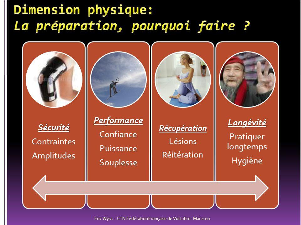 La dimension physique en Kitesurf Freestyle de compétition La situation de compétition Complexité et spécificité Singularité du sportif La préparation, pourquoi faire .