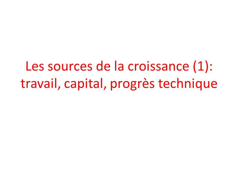 Les sources de la croissance (1): travail, capital, progrès technique