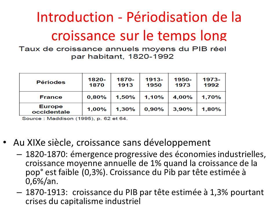 Introduction - Périodisation de la croissance sur le temps long Au XIXe siècle, croissance sans développement – 1820-1870: émergence progressive des é