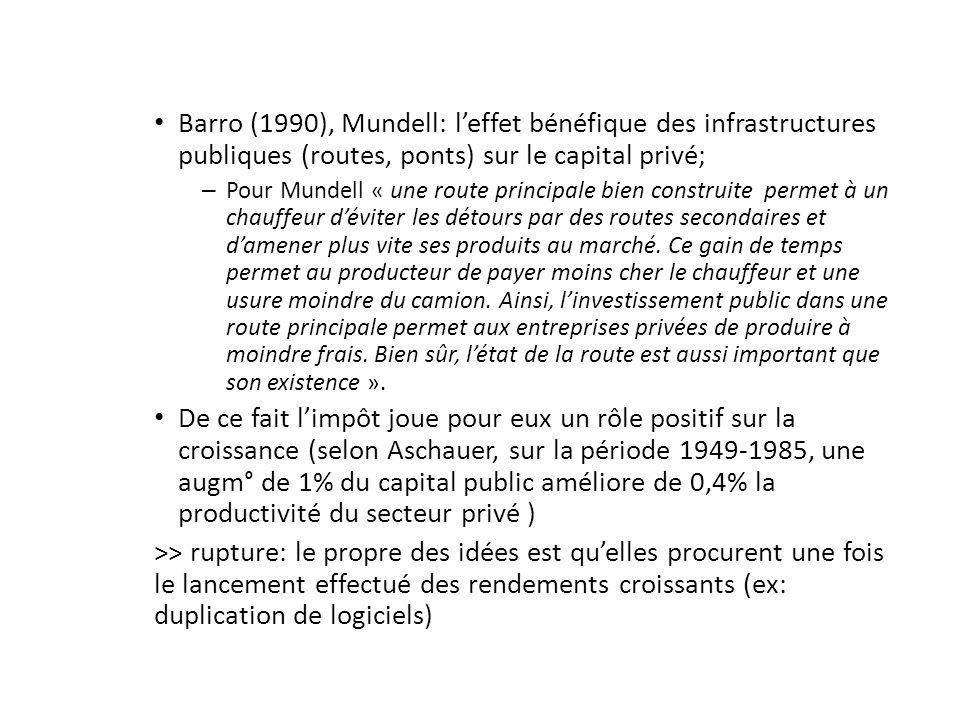 Barro (1990), Mundell: leffet bénéfique des infrastructures publiques (routes, ponts) sur le capital privé; – Pour Mundell « une route principale bien