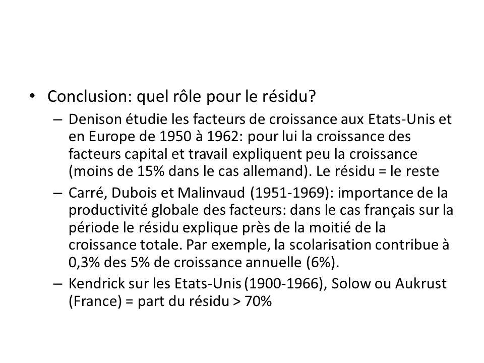 Conclusion: quel rôle pour le résidu? – Denison étudie les facteurs de croissance aux Etats-Unis et en Europe de 1950 à 1962: pour lui la croissance d