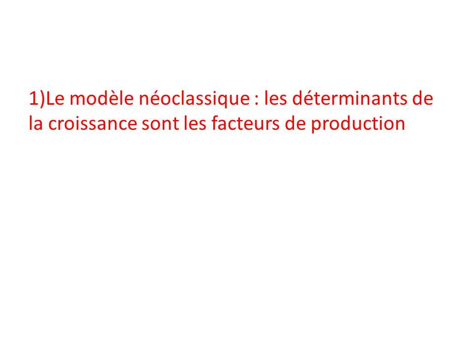 d)Le modèle de Solow, une pensée économique renouvelée par les 30 Glorieuses pour penser le « résidu ».