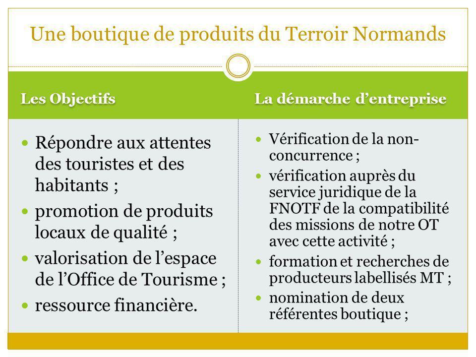 Les Objectifs La démarche dentreprise Répondre aux attentes des touristes et des habitants ; promotion de produits locaux de qualité ; valorisation de