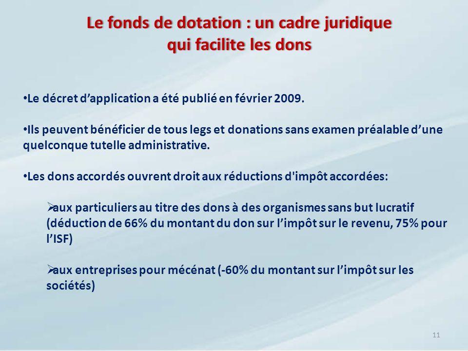 11 Le fonds de dotation : un cadre juridiqueLe fonds de dotation : un cadre juridique qui facilite les donsqui facilite les dons Le décret dapplicatio