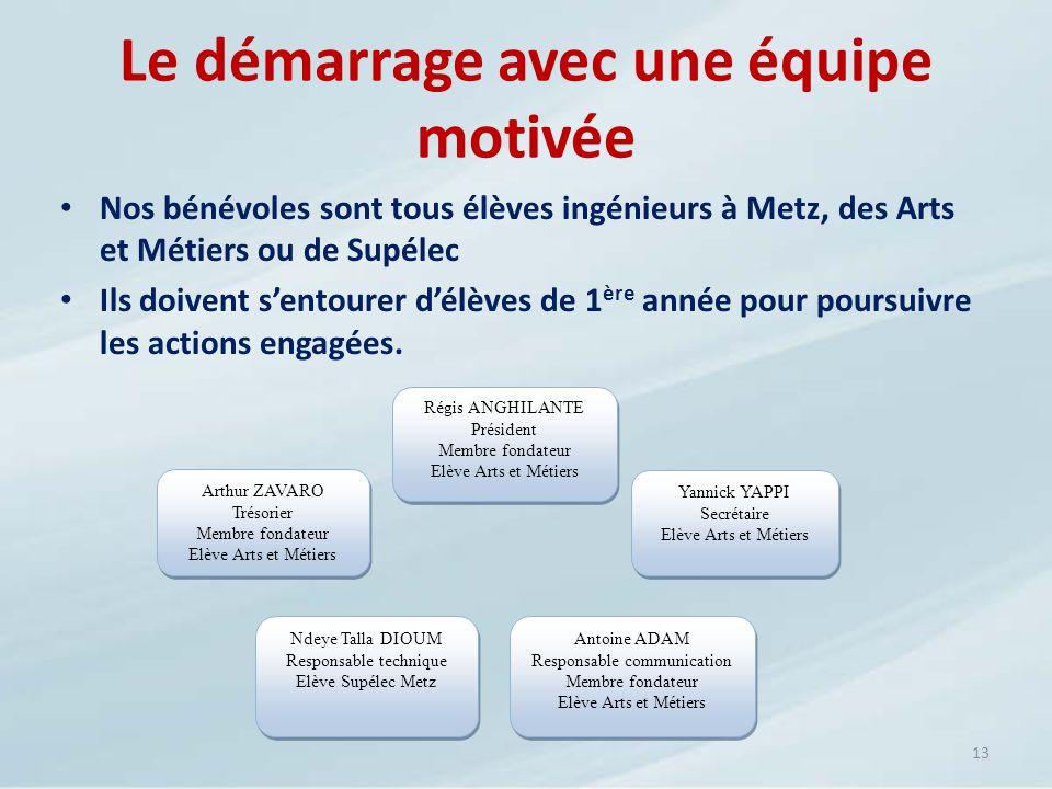Le démarrage avec une équipe motivée Nos bénévoles sont tous élèves ingénieurs à Metz, des Arts et Métiers ou de Supélec Ils doivent sentourer délèves