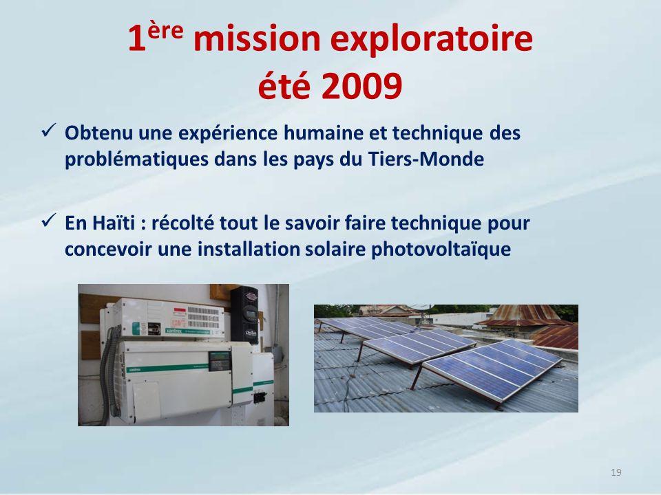 Obtenu une expérience humaine et technique des problématiques dans les pays du Tiers-Monde En Haïti : récolté tout le savoir faire technique pour conc