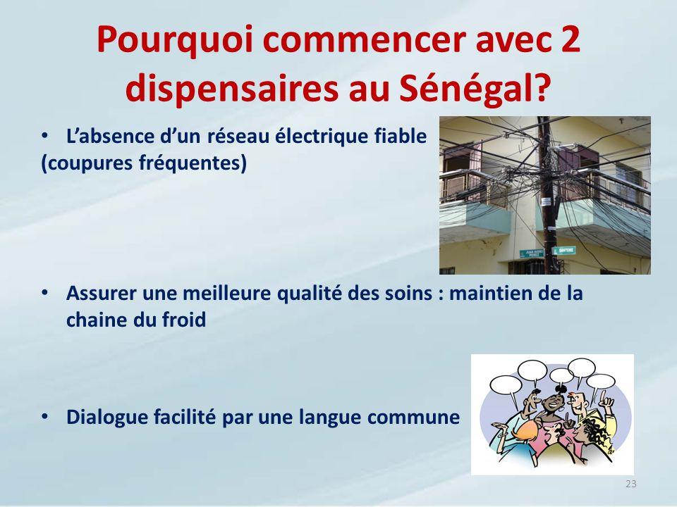 Pourquoi commencer avec 2 dispensaires au Sénégal? Labsence dun réseau électrique fiable (coupures fréquentes) Assurer une meilleure qualité des soins