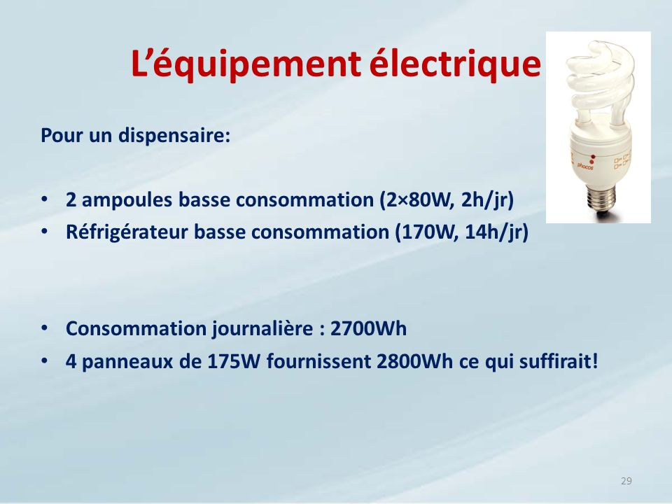 Pour un dispensaire: 2 ampoules basse consommation (2×80W, 2h/jr) Réfrigérateur basse consommation (170W, 14h/jr) Consommation journalière : 2700Wh 4