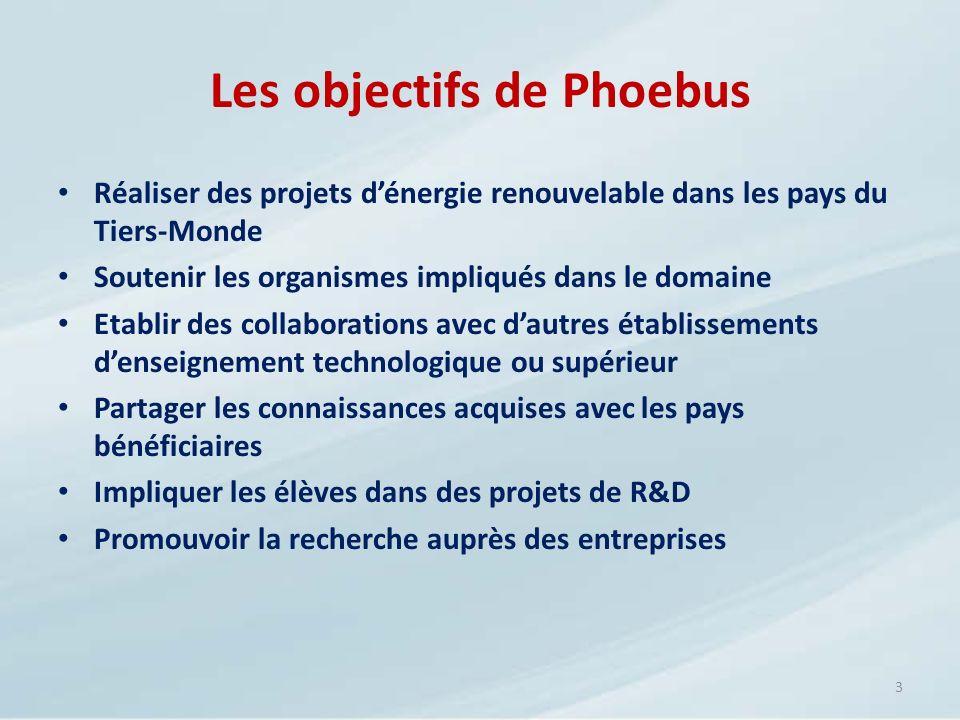 Les objectifs de Phoebus Réaliser des projets dénergie renouvelable dans les pays du Tiers-Monde Soutenir les organismes impliqués dans le domaine Eta