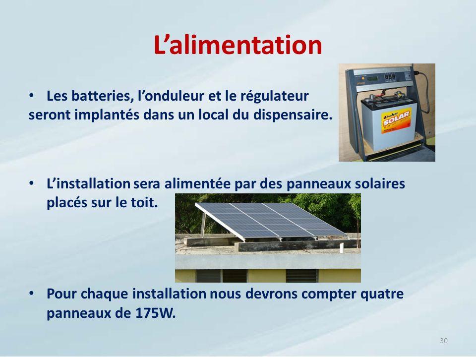 Les batteries, londuleur et le régulateur seront implantés dans un local du dispensaire. Linstallation sera alimentée par des panneaux solaires placés