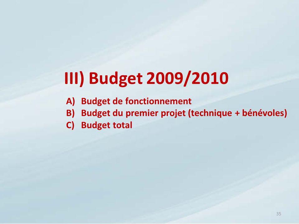 35 III) Budget 2009/2010 A)Budget de fonctionnement B)Budget du premier projet (technique + bénévoles) C) Budget total