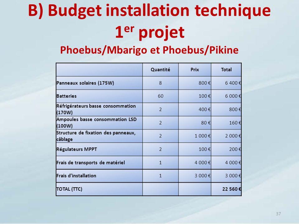 37 B) Budget installation technique 1 er projet Phoebus/Mbarigo et Phoebus/Pikine QuantitéPrixTotal Panneaux solaires (175W)8800 6 400 Batteries60100
