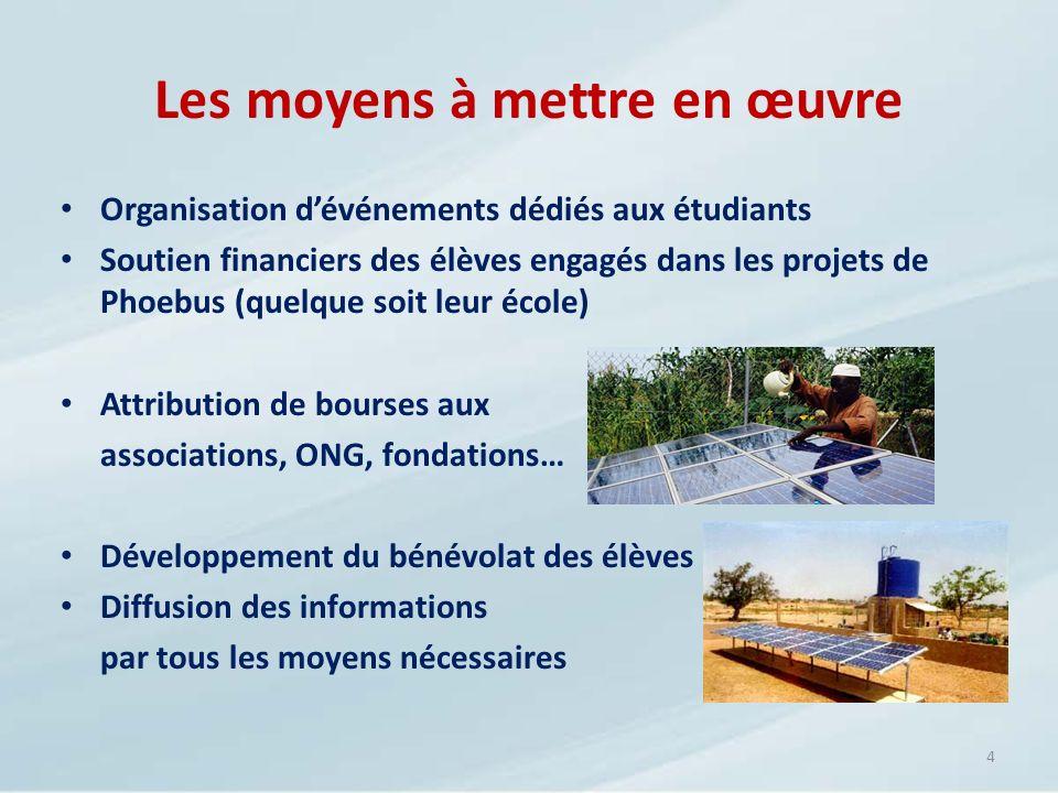 Les moyens à mettre en œuvre Organisation dévénements dédiés aux étudiants Soutien financiers des élèves engagés dans les projets de Phoebus (quelque