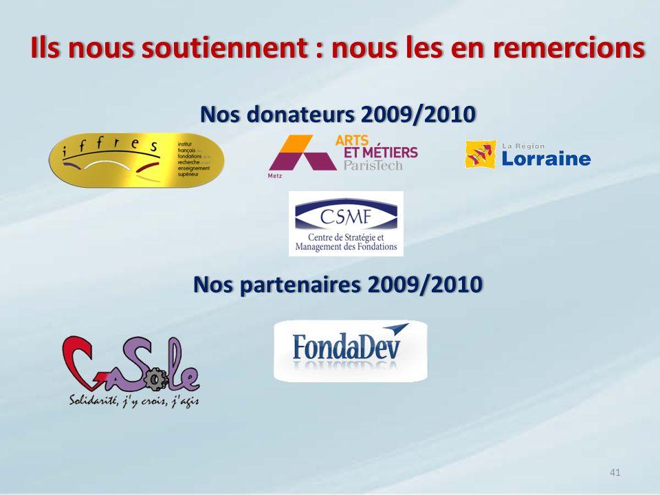 41 Nos donateurs 2009/2010Nos donateurs 2009/2010 Ils nous soutiennent : nous les en remercionsIls nous soutiennent : nous les en remercions Nos parte