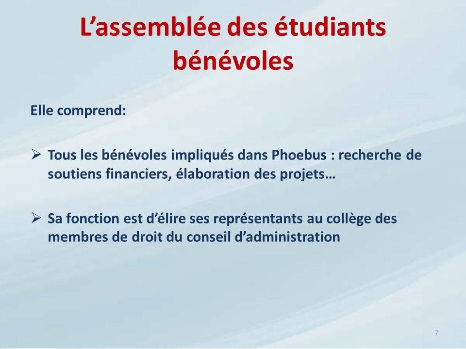 Lassemblée des étudiants bénévoles Elle comprend: Tous les bénévoles impliqués dans Phoebus : recherche de soutiens financiers, élaboration des projet