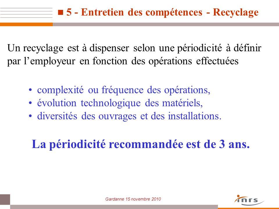 Gardanne 15 novembre 2010 5 - Entretien des compétences - Recyclage complexité ou fréquence des opérations, évolution technologique des matériels, div