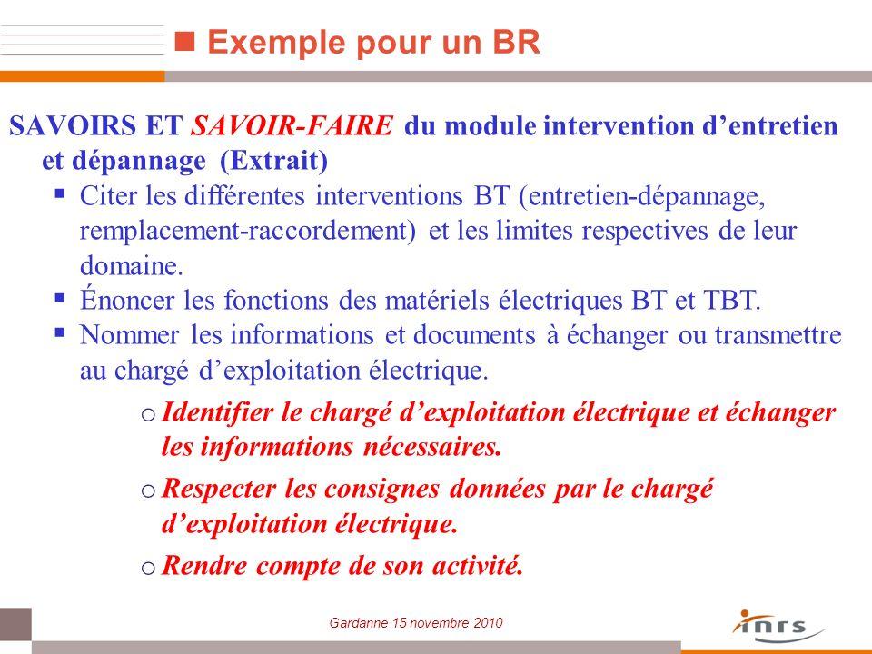 Gardanne 15 novembre 2010 Exemple pour un BR SAVOIRS ET SAVOIR-FAIRE du module intervention dentretien et dépannage (Extrait) Citer les différentes in