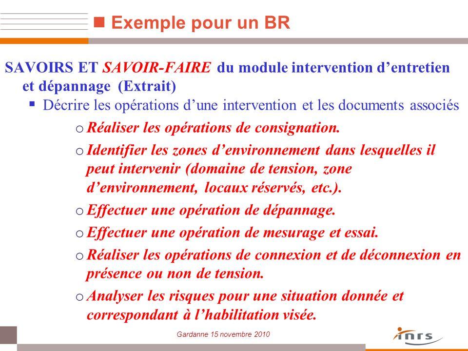 Gardanne 15 novembre 2010 Exemple pour un BR SAVOIRS ET SAVOIR-FAIRE du module intervention dentretien et dépannage (Extrait) Décrire les opérations d