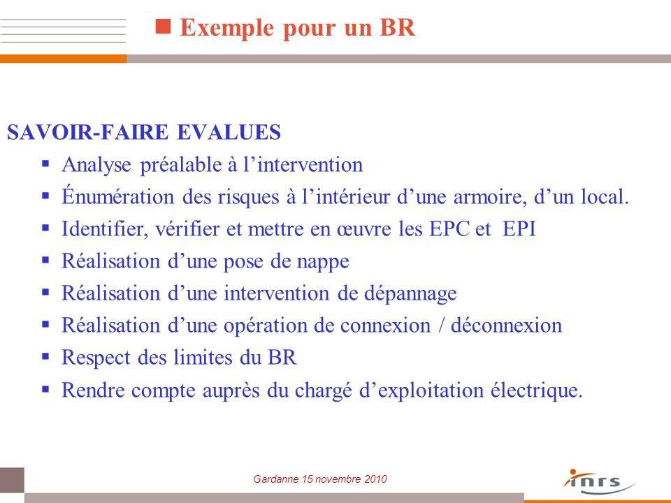 Gardanne 15 novembre 2010 Exemple pour un BR SAVOIR-FAIRE EVALUES Analyse préalable à lintervention Énumération des risques à lintérieur dune armoire,