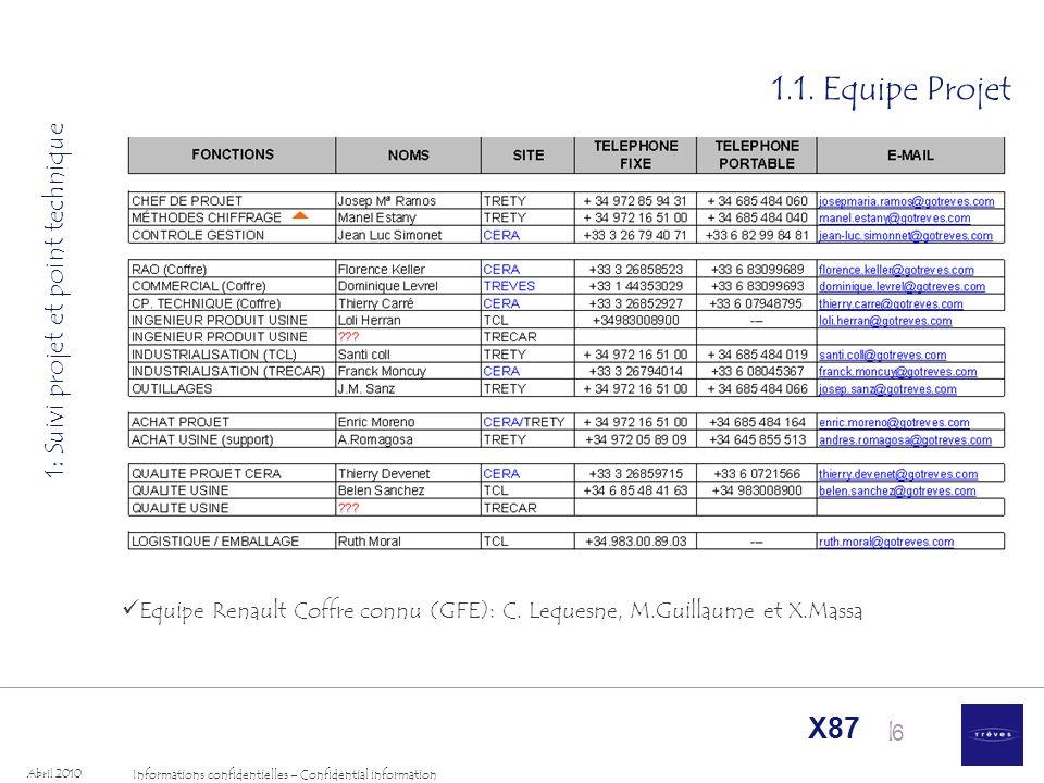 I Informations confidentielles – Confidential information Abril 2010 X87 7 1.2.