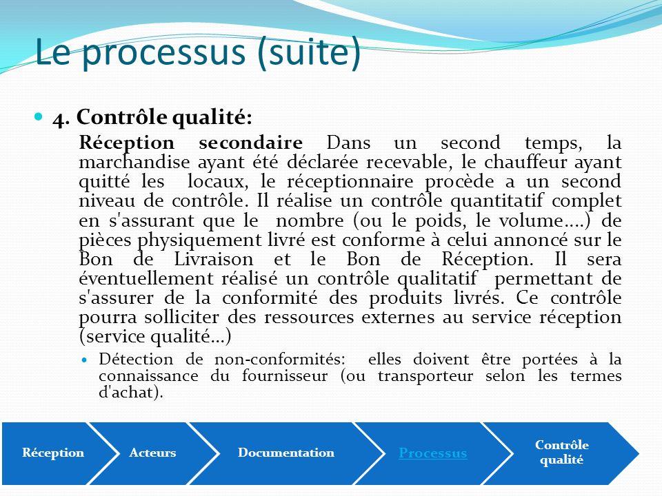 Le processus (suite) 4. Contrôle qualité: Réception secondaire Dans un second temps, la marchandise ayant été déclarée recevable, le chauffeur ayant q