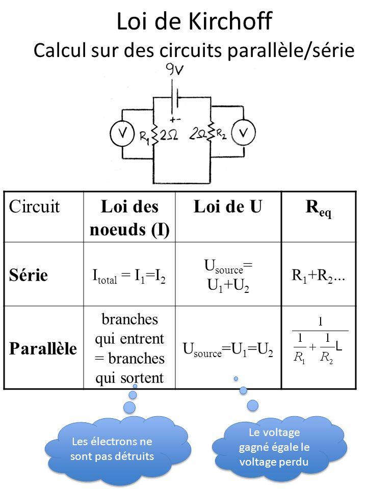 Loi de Kirchoff Calcul sur des circuits parallèle/série CircuitLoi des noeuds (I) Loi de UR eq Série I total = I 1 =I 2 U source = U 1 +U 2 R 1 +R 2..