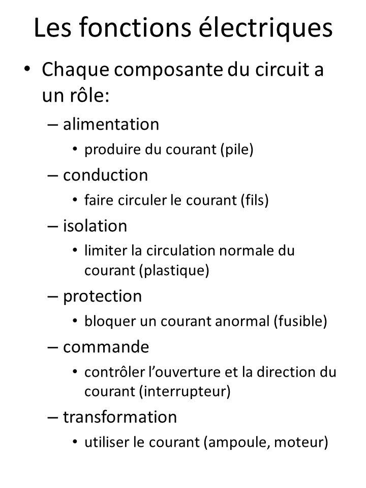 Les fonctions électriques Chaque composante du circuit a un rôle: – alimentation produire du courant (pile) – conduction faire circuler le courant (fi