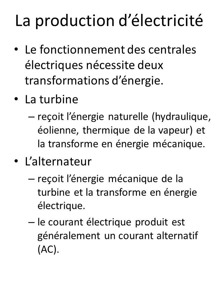 La production délectricité Le fonctionnement des centrales électriques nécessite deux transformations dénergie. La turbine – reçoit lénergie naturelle