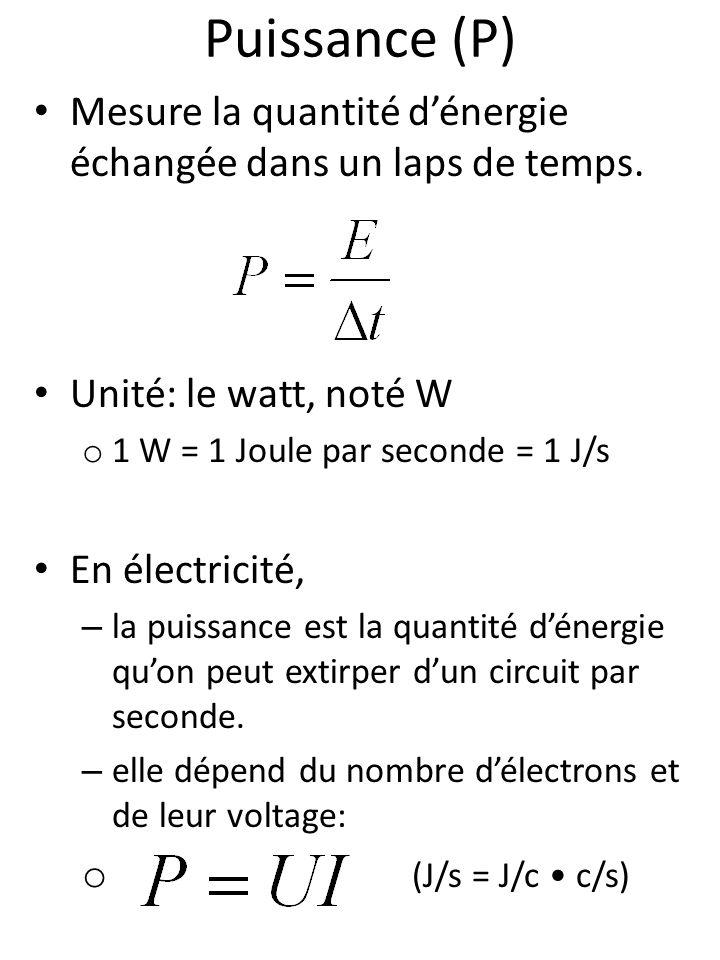 Puissance (P) Mesure la quantité dénergie échangée dans un laps de temps. Unité: le watt, noté W o 1 W = 1 Joule par seconde = 1 J/s En électricité, –