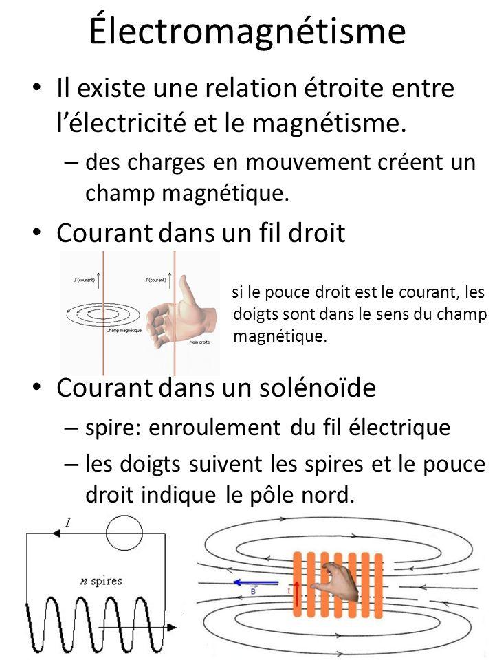 Électromagnétisme Il existe une relation étroite entre lélectricité et le magnétisme. – des charges en mouvement créent un champ magnétique. Courant d