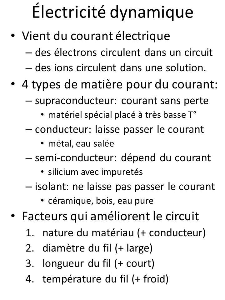 Électricité dynamique Vient du courant électrique – des électrons circulent dans un circuit – des ions circulent dans une solution. 4 types de matière