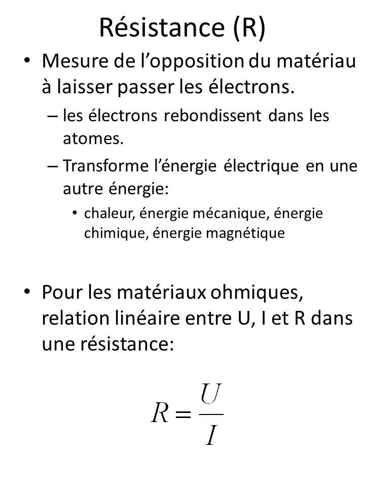 Résistance (R) Mesure de lopposition du matériau à laisser passer les électrons. – les électrons rebondissent dans les atomes. – Transforme lénergie é
