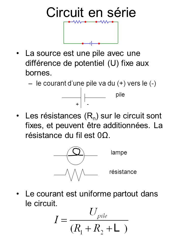 Circuit en série La source est une pile avec une différence de potentiel (U) fixe aux bornes. –le courant dune pile va du (+) vers le (-) Les résistan