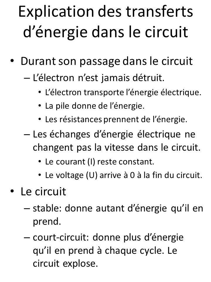 Explication des transferts dénergie dans le circuit Durant son passage dans le circuit – Lélectron nest jamais détruit. Lélectron transporte lénergie