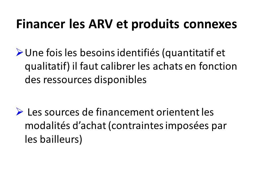 Financer les ARV et produits connexes Une fois les besoins identifiés (quantitatif et qualitatif) il faut calibrer les achats en fonction des ressources disponibles Les sources de financement orientent les modalités dachat (contraintes imposées par les bailleurs)