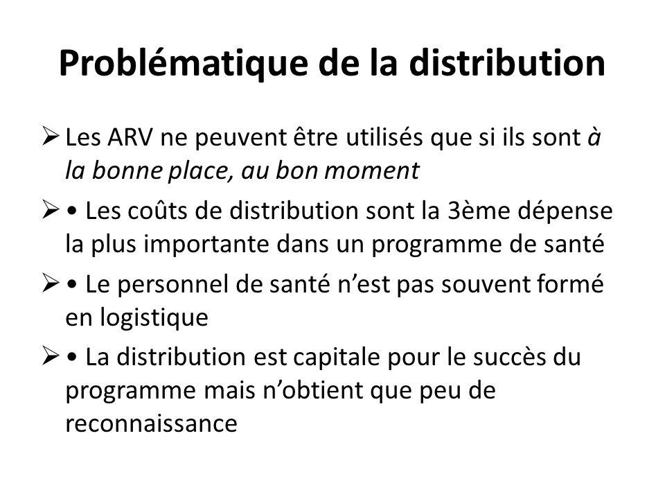Problématique de la distribution Les ARV ne peuvent être utilisés que si ils sont à la bonne place, au bon moment Les coûts de distribution sont la 3ème dépense la plus importante dans un programme de santé Le personnel de santé nest pas souvent formé en logistique La distribution est capitale pour le succès du programme mais nobtient que peu de reconnaissance