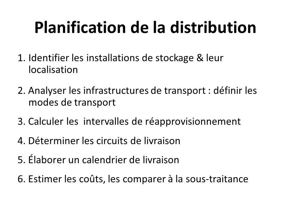 Planification de la distribution 1.Identifier les installations de stockage & leur localisation 2.